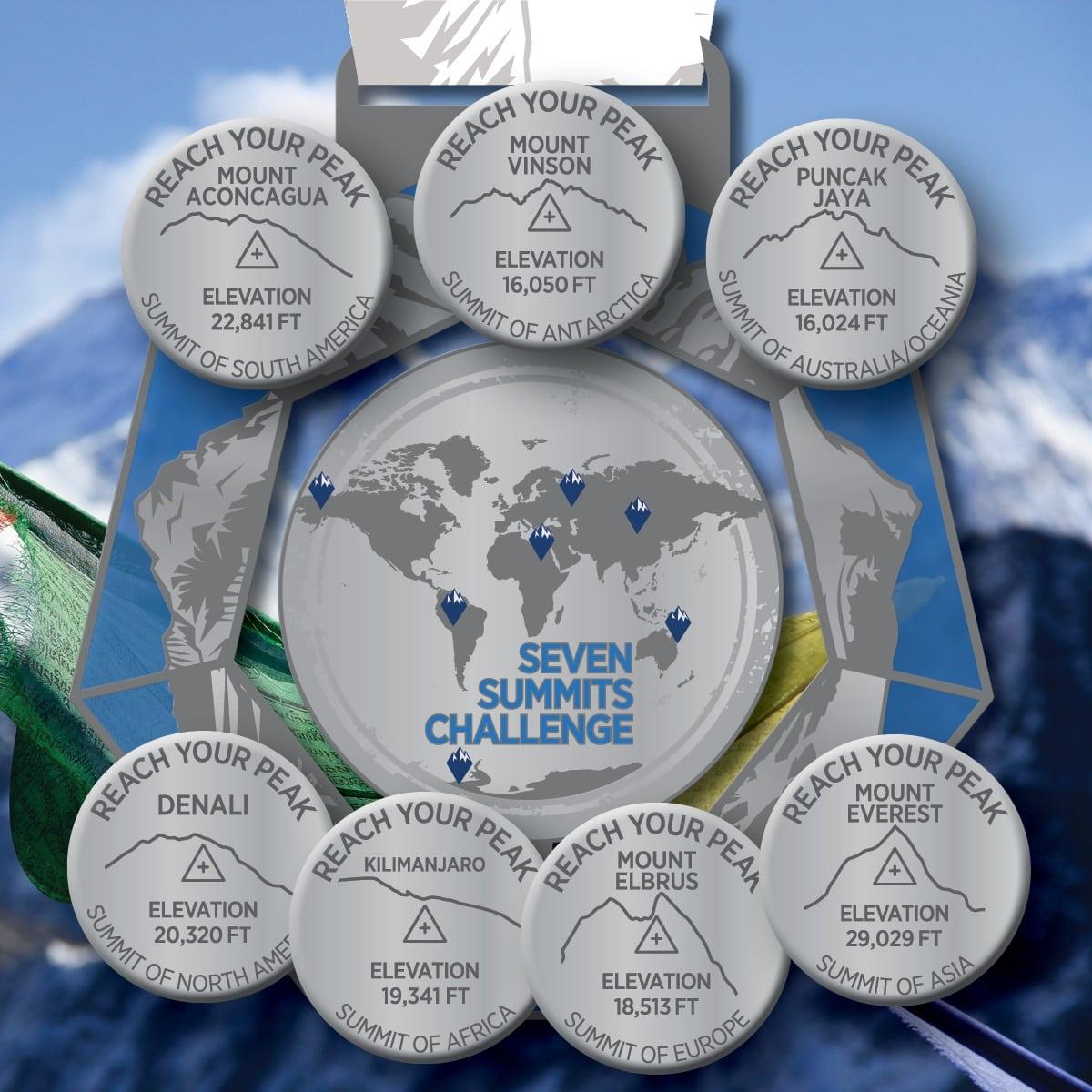 Seven Summits Bling